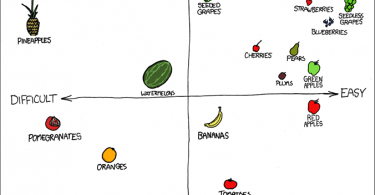 grapefruit, fruit, xkcd