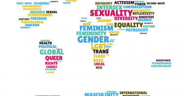 Gender WordCloud